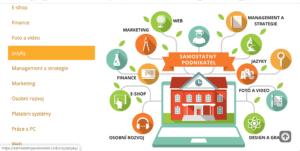 online škola Samostatný podnikatel